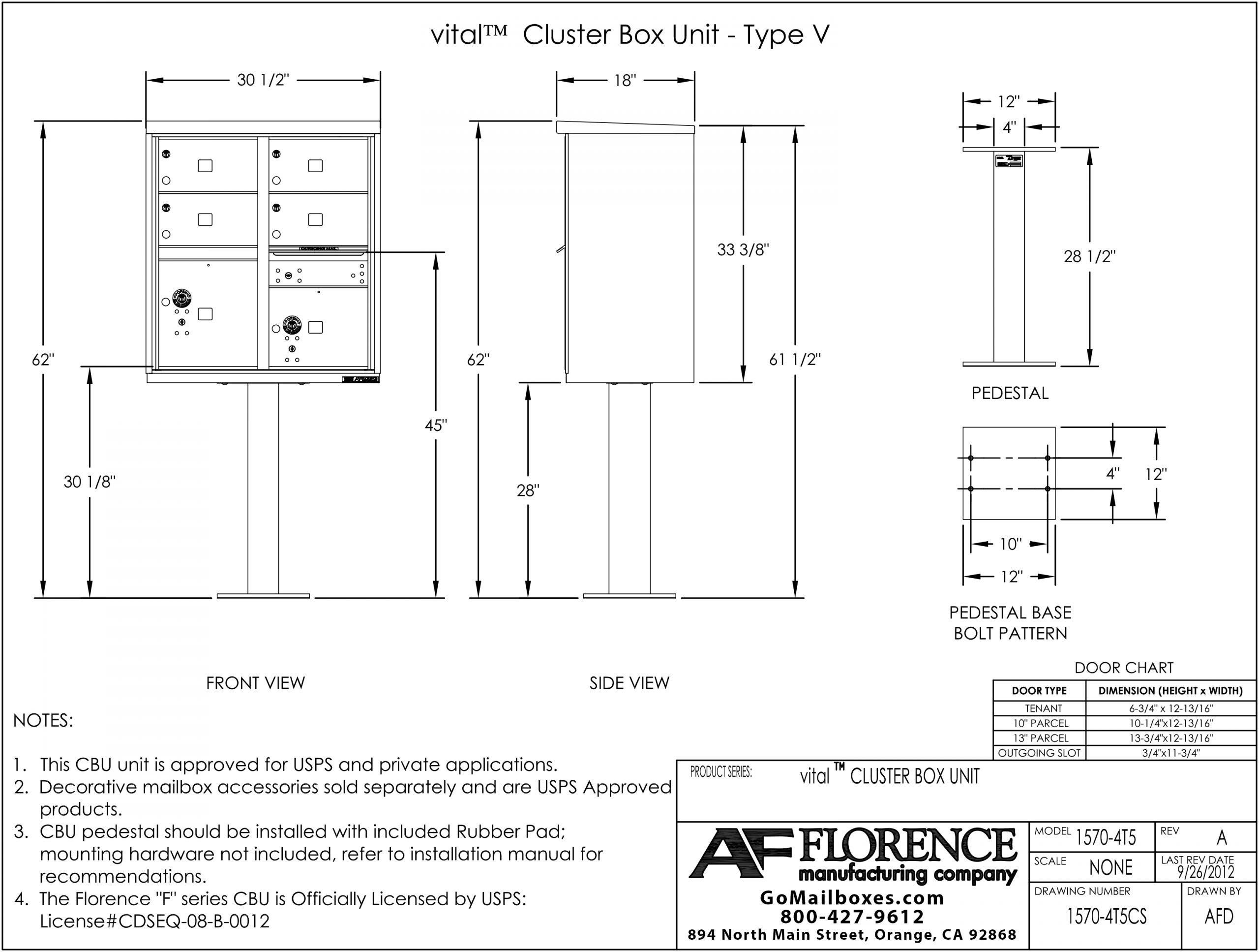 4 Door CBU Diagram