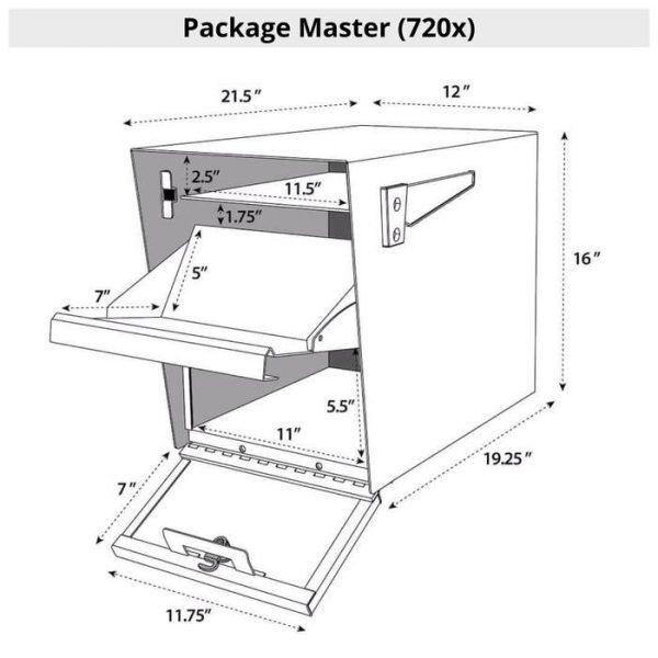 Package Master Specifications