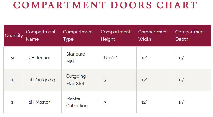 4C10D-09 Door Chart