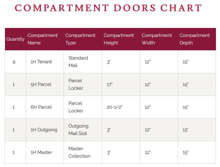 4C11D-09 Door Chart