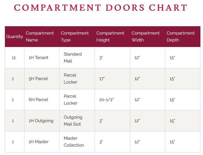 4C12D-11 Door chart