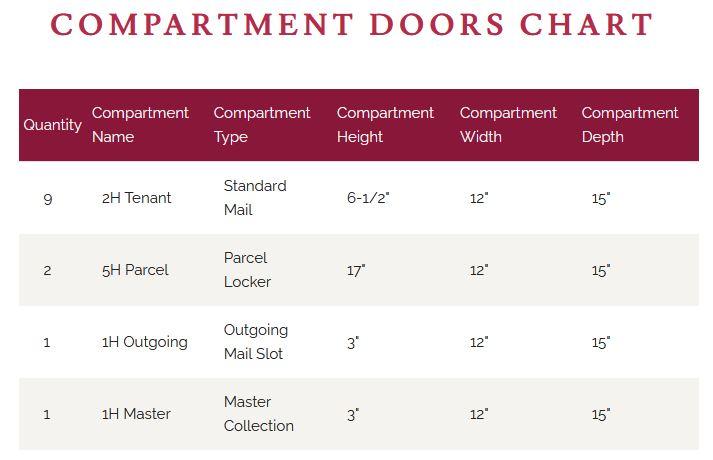 4C15D-09 Door Chart