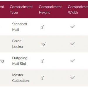 Depot Cabinet Dimensions